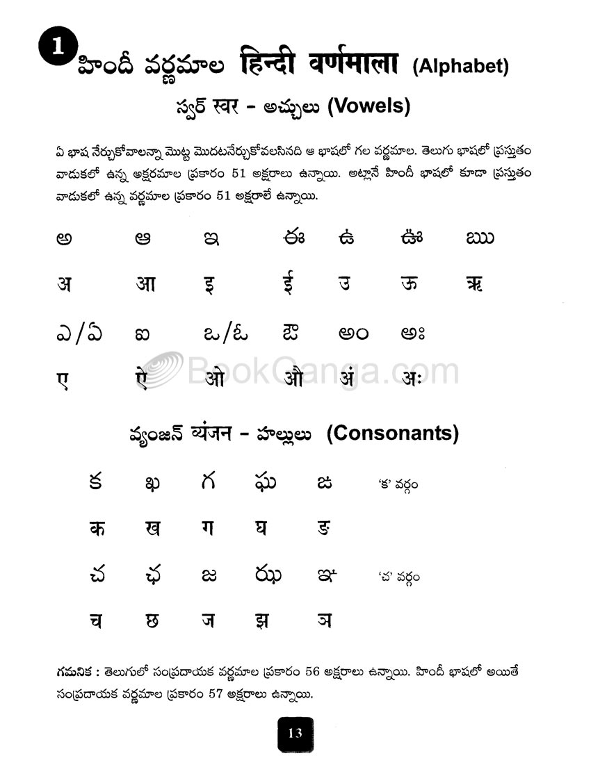 Spoken Hindi Through Telugu Pdf