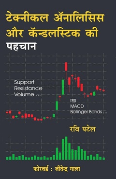 Technical Analysis Aur Candlesticks