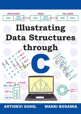 Illustrating Data Structures Through C