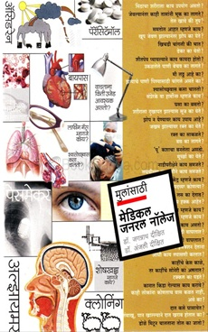 Mulansathi Medical General Knowledge