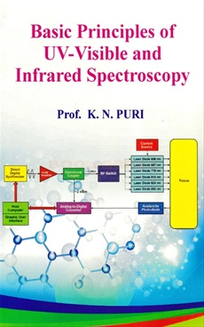 Basic Principles Of UV Visible And Infrared Spectroscopy