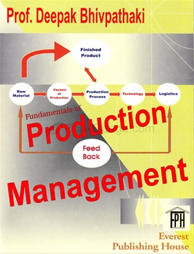 Fundamentals Of Production Management
