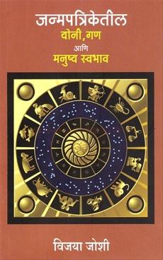 Janmapatriketil Yoni, Gan Ani Manushya Swabhav